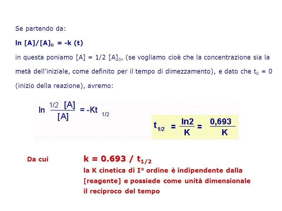 Se partendo da: ln [A]/[A]0 = -k (t)